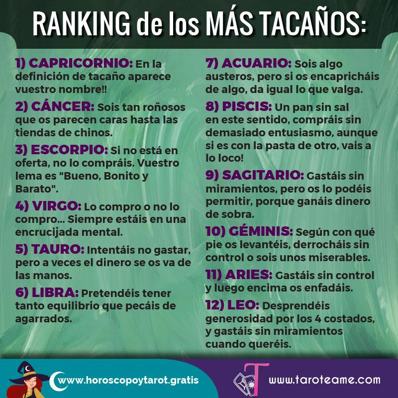 ranking-tacanos