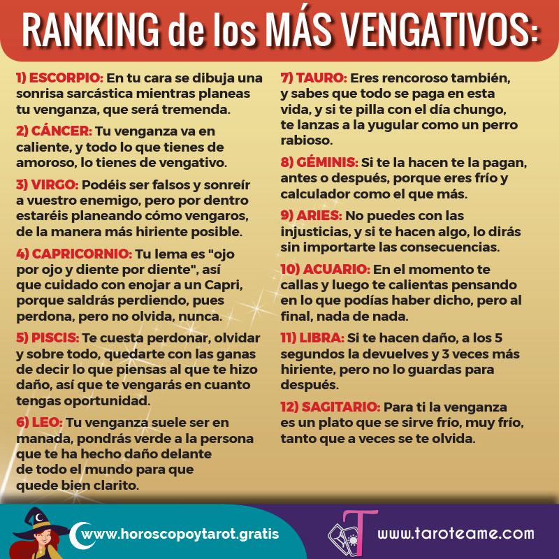 ranking-vengativos