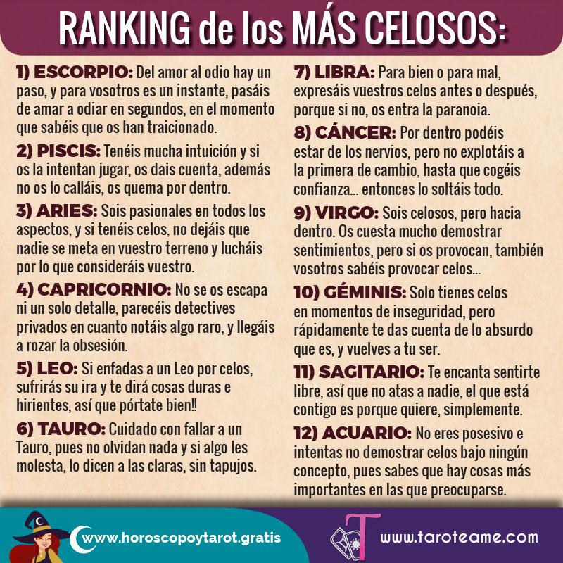 ranking-celosos
