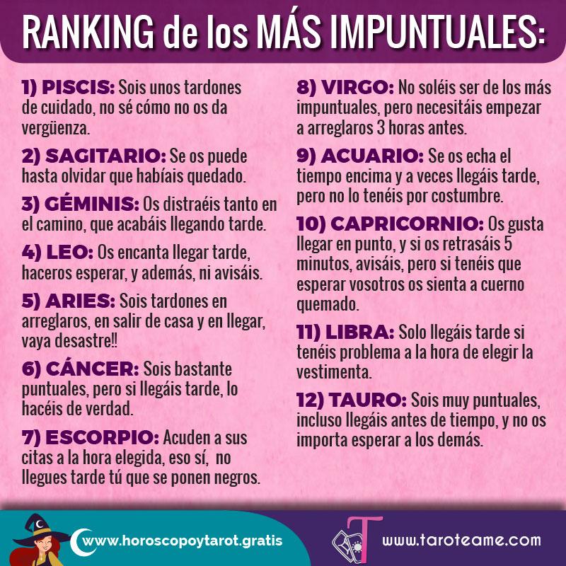 ranking-impuntuales