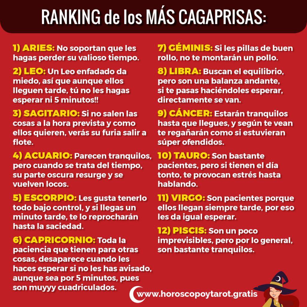Ranking los más cagaprisas