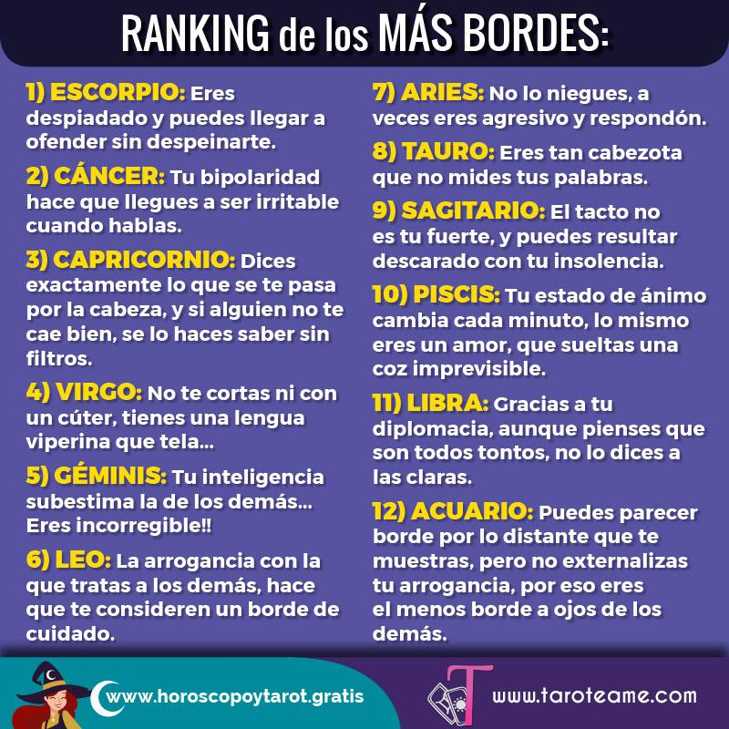 RANKING: LOS SIGNOS MÁS BORDES